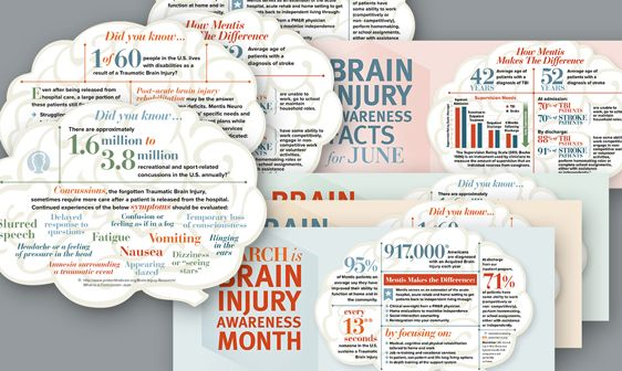 Tell Your Tale Marketing & Design designed a set of double-sided cards for Brain Injury Awareness Month.