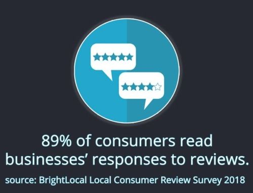 Online Reviews: Why You Should Care