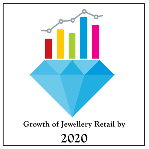 Growth of Jewellery Retail by 2020