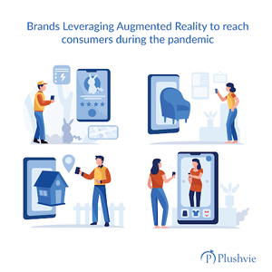 Brands Leveraging Augmented Reality to reach consumers during the pandemic