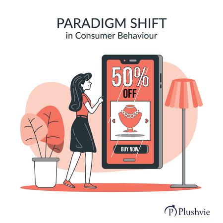 Paradigm Shift in Consumer Behaviour