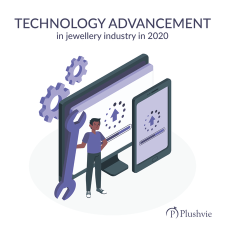 Technological upgrade in Jewelry Industry in 2020.