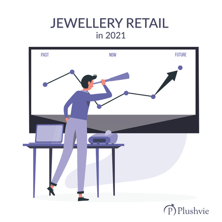 Jewelry retail in 2021