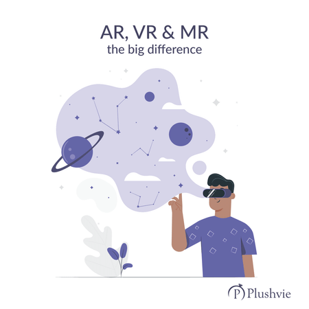 AR, VR & MR the big difference
