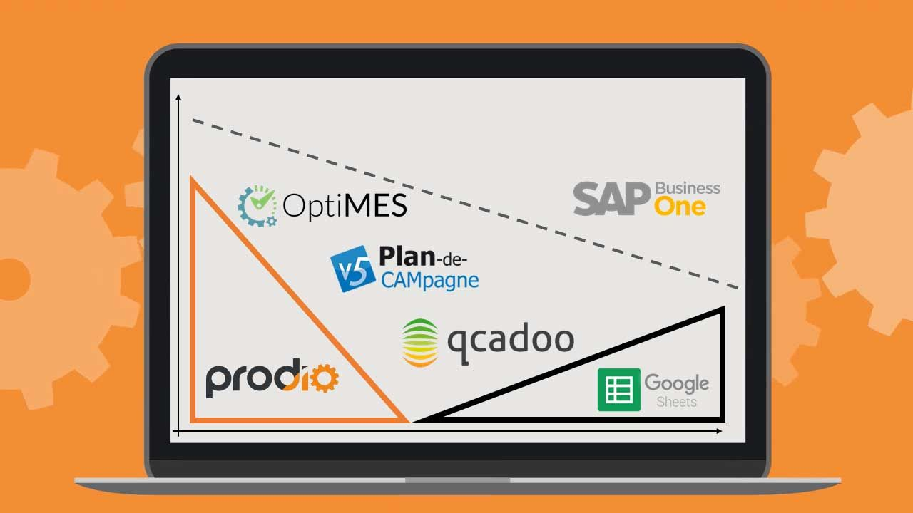 Which production management software / ERP is the best for a small manufacture?