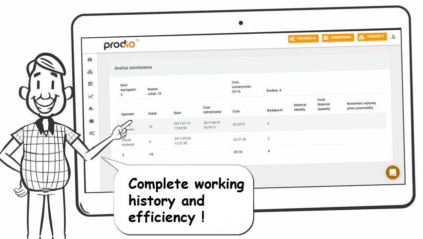Rozliczanie produkcji - widok historii pracy z systemu MES Prodio