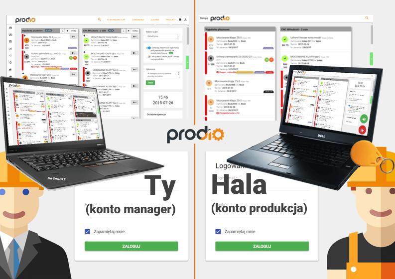 program do zarządzania produkcją