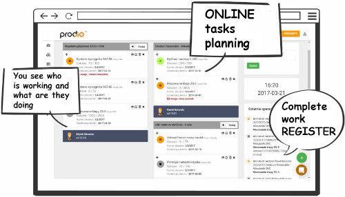 Planowanie produkcji - widok planu produkcji.