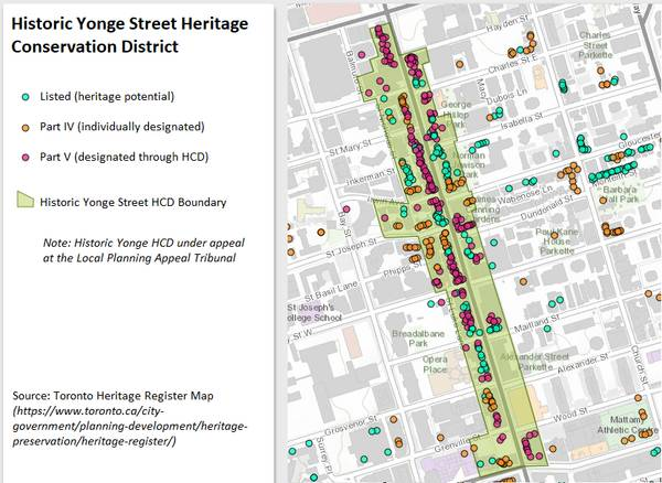 Historic Yonge Street Heritage Conservation District