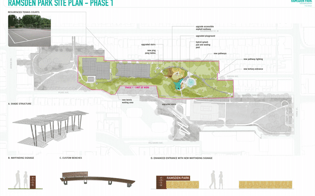 Ramsden Park Revitalization to Begin Oct 29