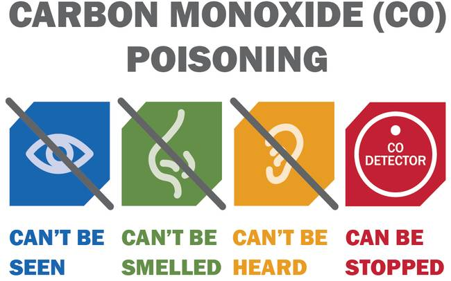 Carbon Monoxide and Heating Reminder from City of Toronto