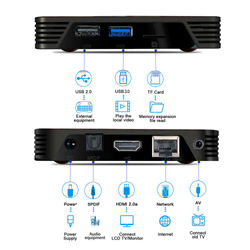 2020 K10 Andriod 9.0 TV Box 8K HD S905X3 Andriod Set Top TV Box Netflix Youtube Streaming 8K Media Player 3D Google Smart TV Box