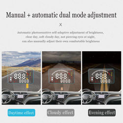 Car HUD Head Up Display For Honda CR-V 2017 2018 2019 2020 Speedometer Projector Safe Driving Screen Airborne computer