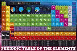 1art1 59801 schoolposter - periodiek systeem van de elementen, in het Engels, 91 x 61 cm