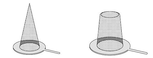 Typical Temporary Strainers