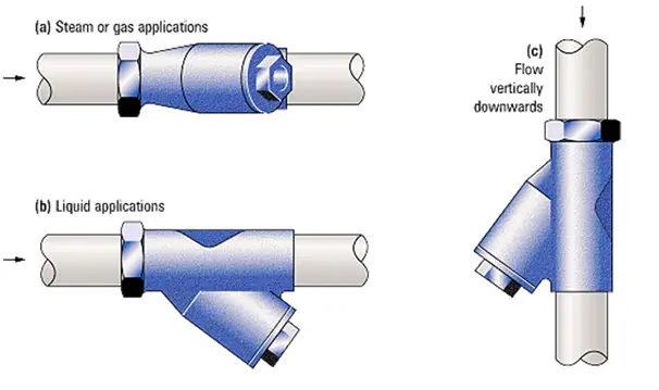 Y type strainer on various fluid