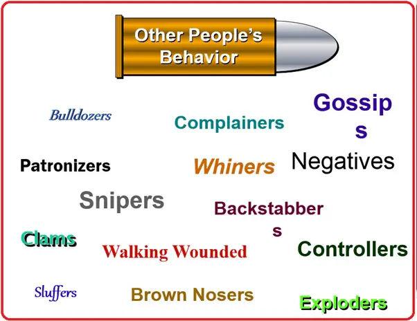 Other people's behavior
