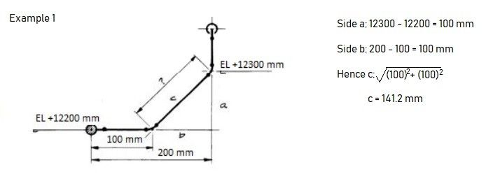 Pipe Length Calculation