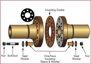 Insulating Gasket Kit