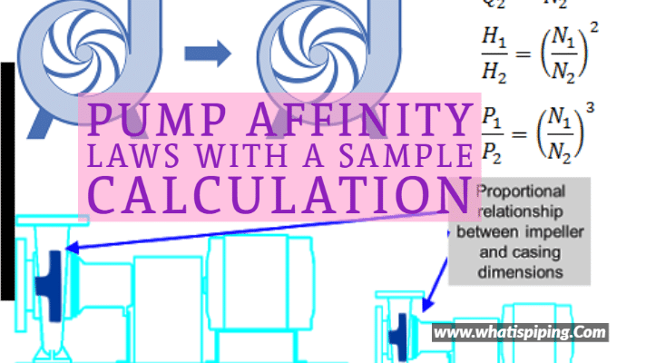 Pump Affinity Laws with a Sample Calculation