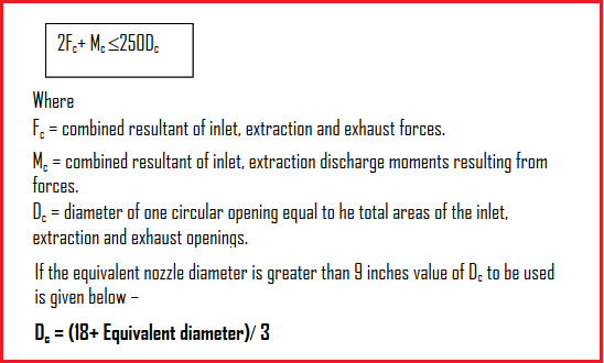 NEMA-Equation-for-combined-nozzle-load-checking