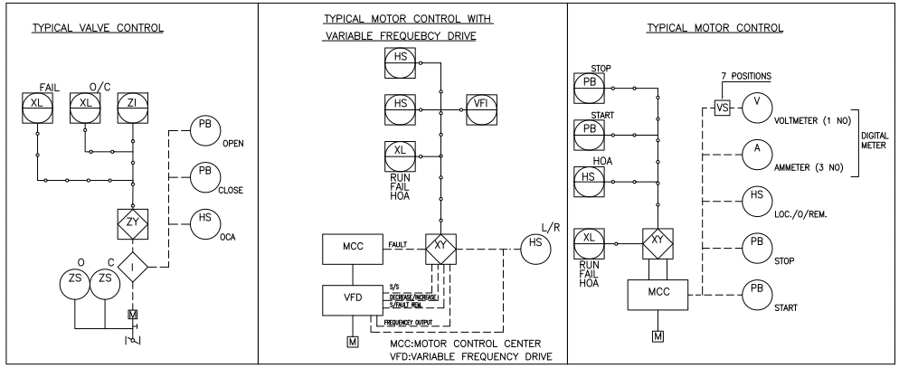 P&ID Symbols-Various Control Loop Symbols