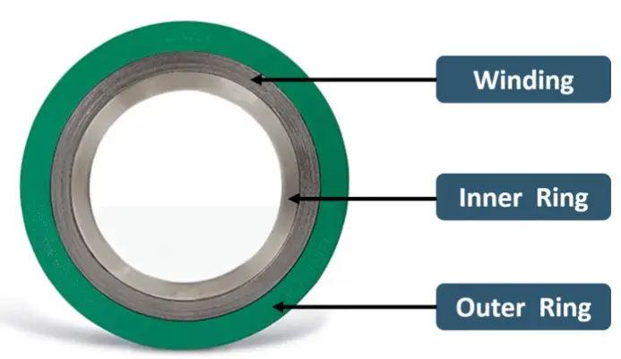 Typical Spiral Wound Gasket