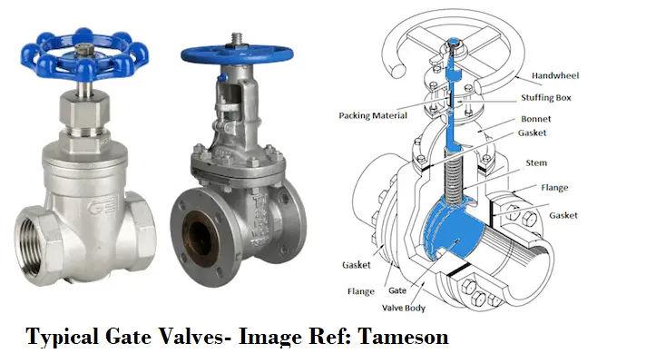 Typical gate valves