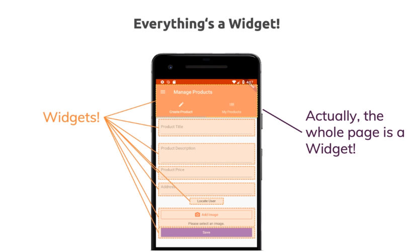 Everything is a widget