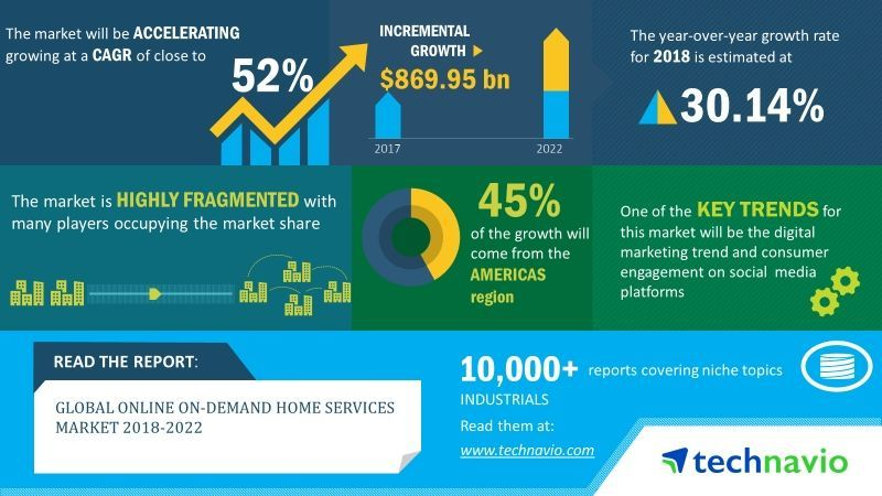 Online on-demand home service booking app growth
