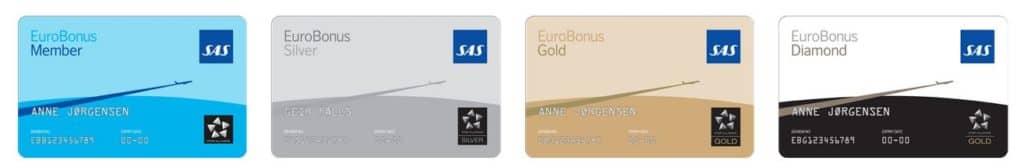 Die EuroBonus Statuslevel