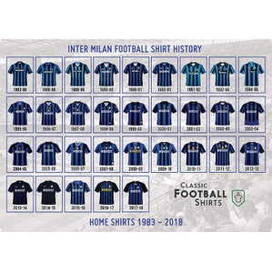 1983-2018 Inter Milan Historical Shirt Poster