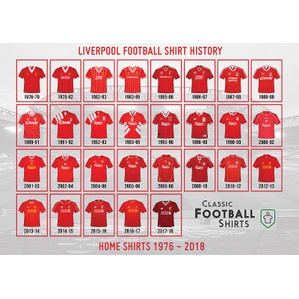 1976-2018 Liverpool Historical Shirt Poster