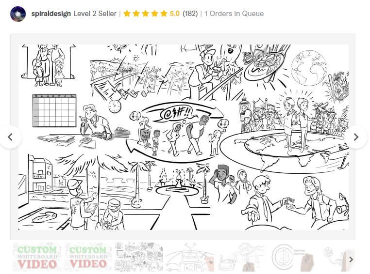 spiraldesign whiteboard animation service