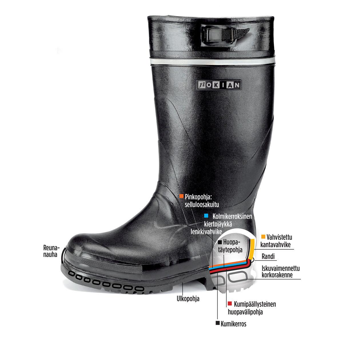 Nokian Naali Boots