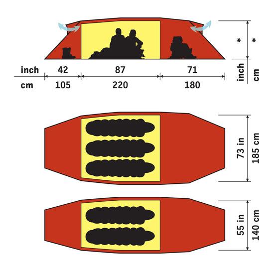 Hilleberg Kaitum 3 Man GT dimensions