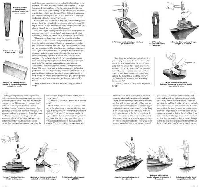 Book excerpt on how to make your own axe head