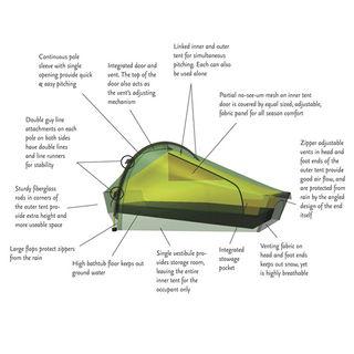 Hilleberg Akto 1 Man Tent - Green (Plus 65.00 Pound Bonus)