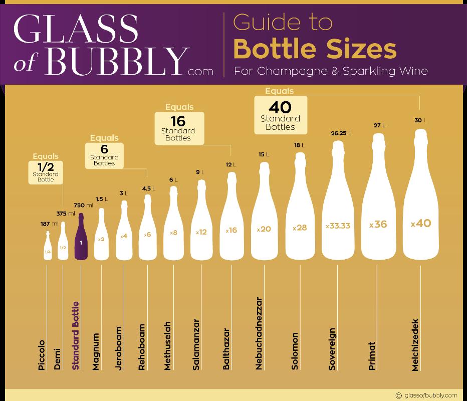 bottle size 4