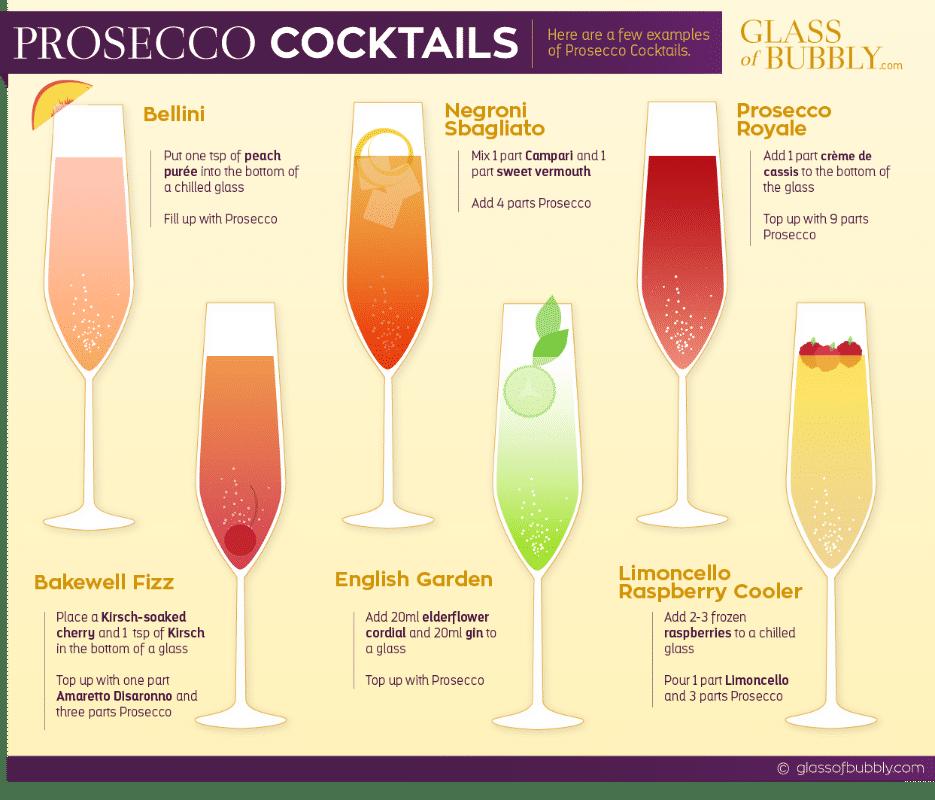 prosecco cocktails 3