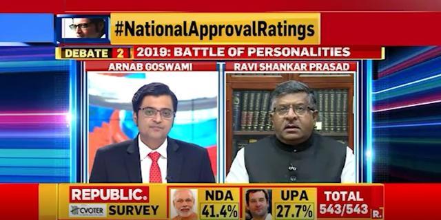 Modi or Rahul: Who's more popular?