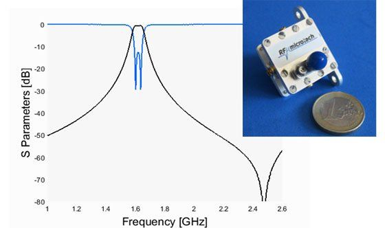 Very-compact High Power Handling Dielectric Based Bandpass Filters 01
