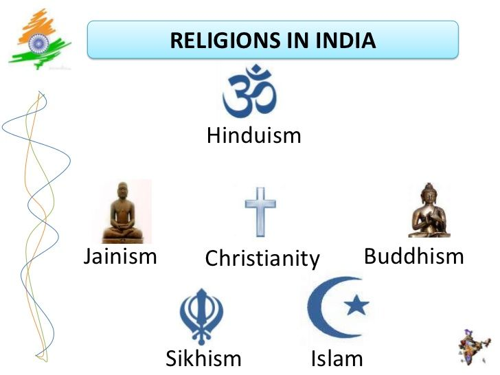 Religion Of India Beauty Of India