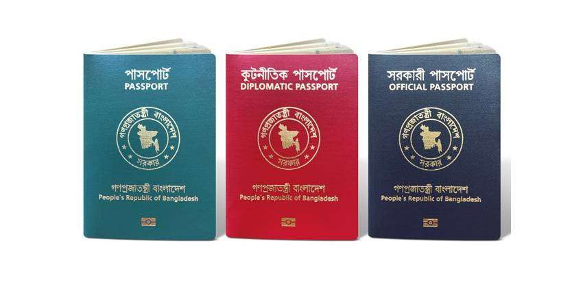 How to check passport status by SMS in Bangladesh?