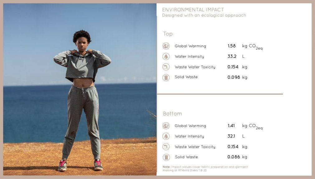 Ecologic Sportswear Manufacturer