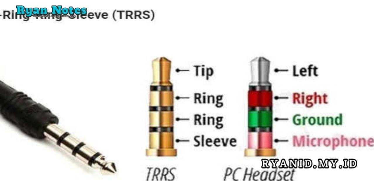 Gambar Headset Jenis TRRS