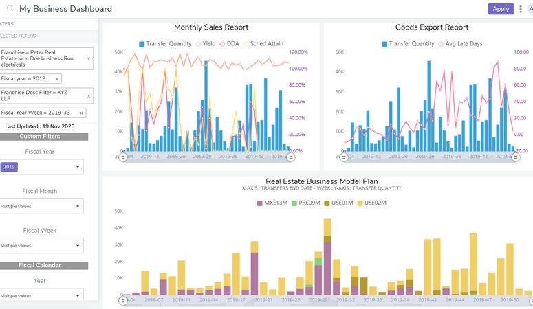 bipp Analytics