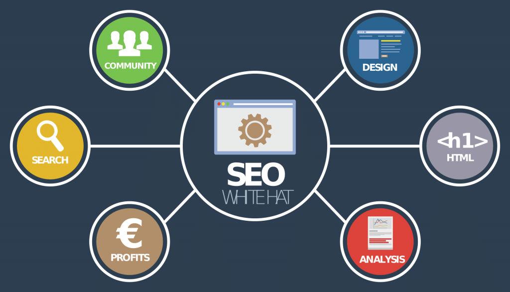 Cara Meningkatkan SEO Website di Search Engine