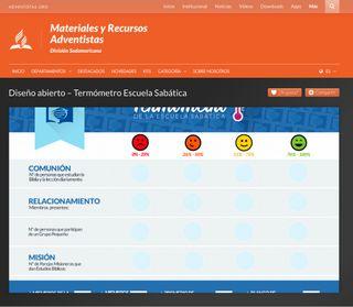 Termometro De La Es Descubrí la mejor forma de comprar online. termometro de la es