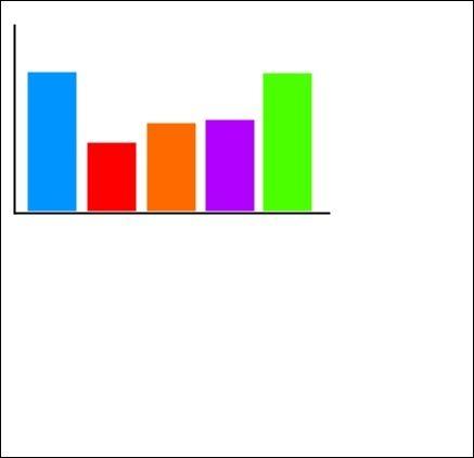 ChartScreenshot2